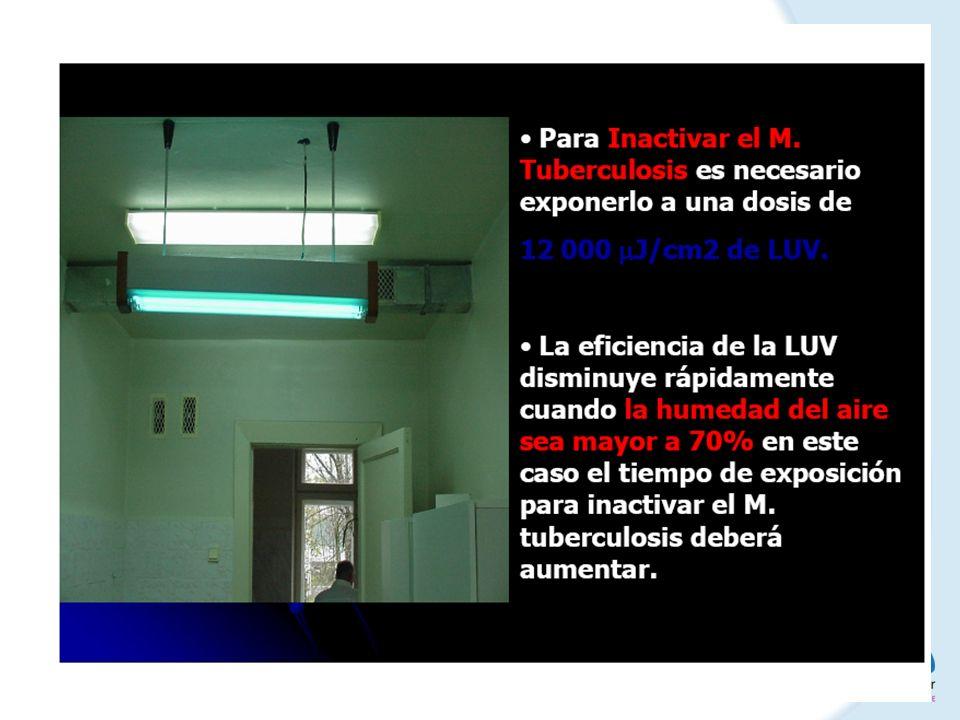 UVGI Estudios han demostrado que la UVGI es eficiente en matar o inactivar eficientemente la M.