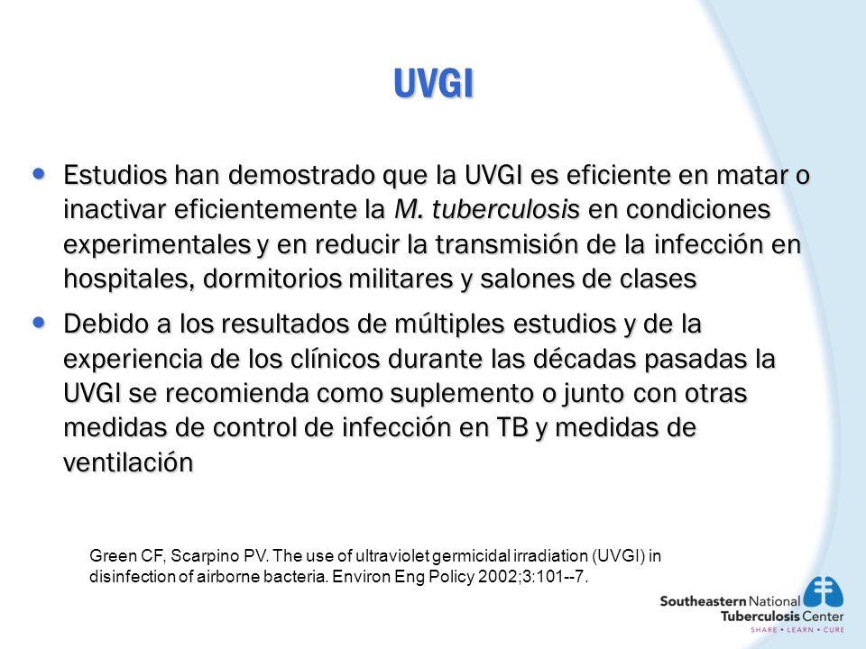 UVGI Estudios han demostrado que la UVGI es eficiente en matar o inactivar eficientemente la M. tuberculosis en condiciones experimentales y en reduci