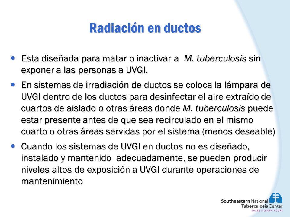Radiación en ductos Esta diseñada para matar o inactivar a M. tuberculosis sin exponer a las personas a UVGI. Esta diseñada para matar o inactivar a M