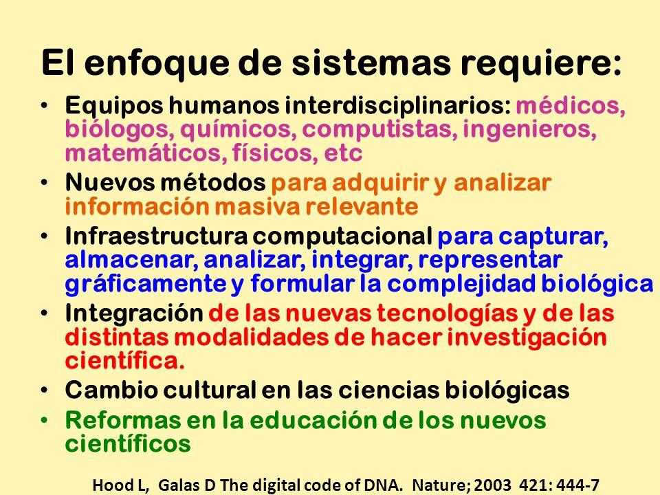 El enfoque de sistemas requiere: Equipos humanos interdisciplinarios: médicos, biólogos, químicos, computistas, ingenieros, matemáticos, físicos, etc