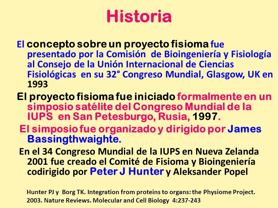 Historia El concepto sobre un proyecto fisioma fue presentado por la Comisión de Bioingeniería y Fisiología al Consejo de la Unión Internacional de Ci