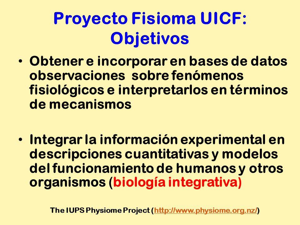 Obtener e incorporar en bases de datos observaciones sobre fenómenos fisiológicos e interpretarlos en términos de mecanismos Integrar la información e