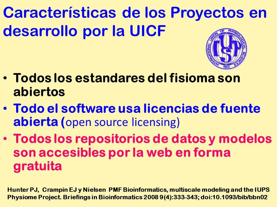 Características de los Proyectos en desarrollo por la UICF Todos los estandares del fisioma son abiertos Todo el software usa licencias de fuente abie