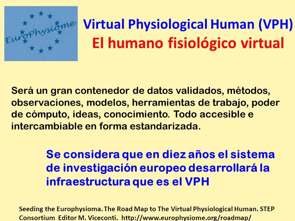 Virtual Physiological Human (VPH) El humano fisiológico virtual Seeding the Europhysioma. The Road Map to The Virtual Physiological Human. STEP Consor