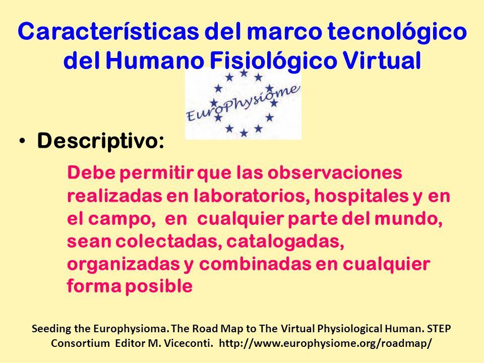 Características del marco tecnológico del Humano Fisiológico Virtual Descriptivo: Debe permitir que las observaciones realizadas en laboratorios, hosp