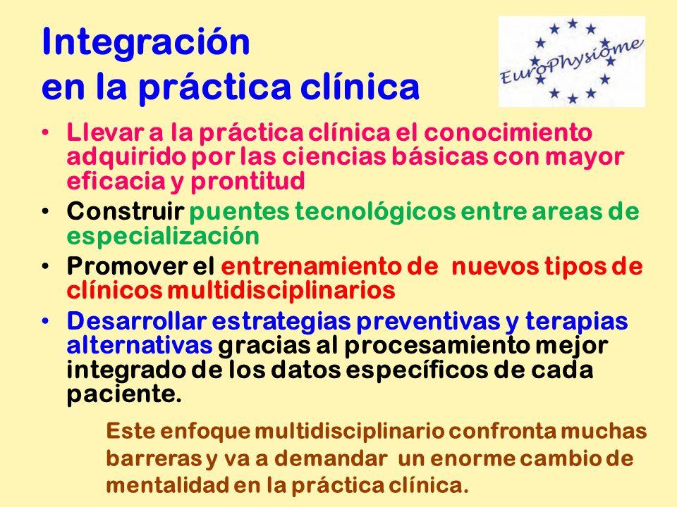 Integración en la práctica clínica Llevar a la práctica clínica el conocimiento adquirido por las ciencias básicas con mayor eficacia y prontitud Cons