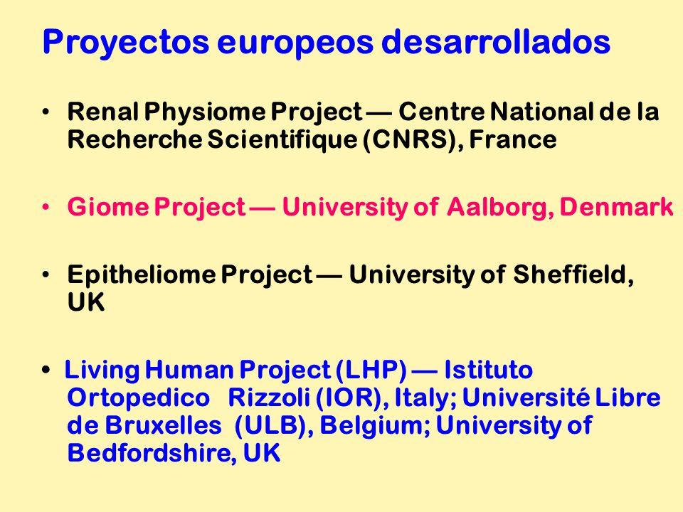 Proyectos europeos desarrollados Renal Physiome Project Centre National de la Recherche Scientifique (CNRS), France Giome Project University of Aalbor