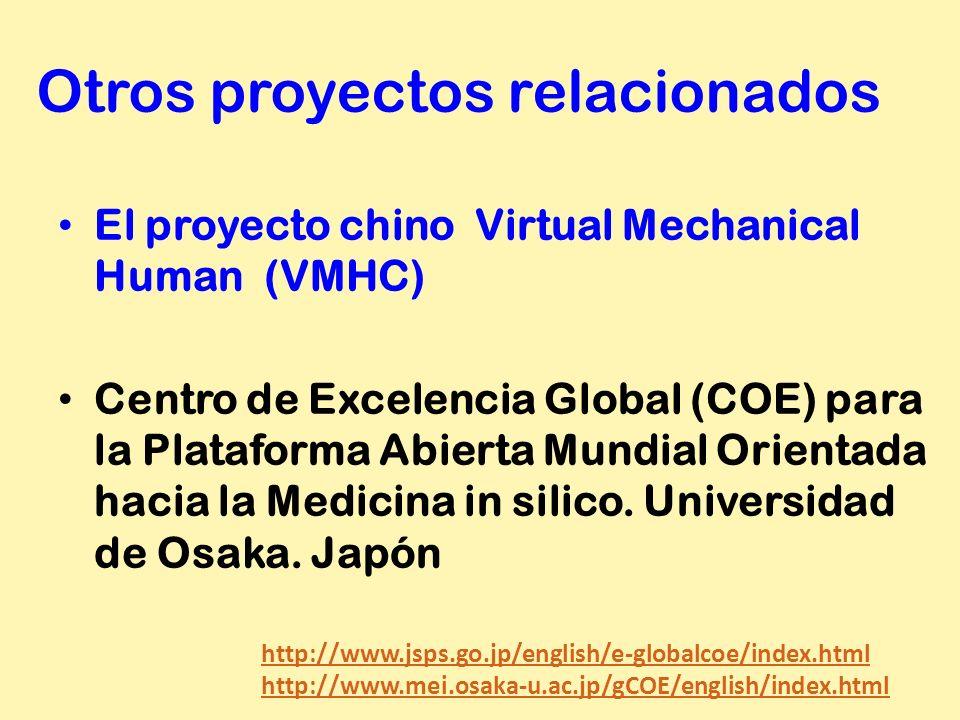 Otros proyectos relacionados El proyecto chino Virtual Mechanical Human (VMHC) Centro de Excelencia Global (COE) para la Plataforma Abierta Mundial Or