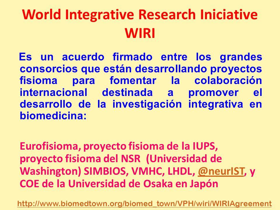 World Integrative Research Iniciative WIRI Es un acuerdo firmado entre los grandes consorcios que están desarrollando proyectos fisioma para fomentar