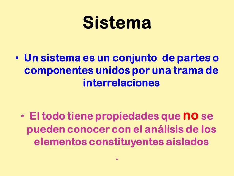 Sistema Un sistema es un conjunto de partes o componentes unidos por una trama de interrelaciones El todo tiene propiedades que no se pueden conocer c