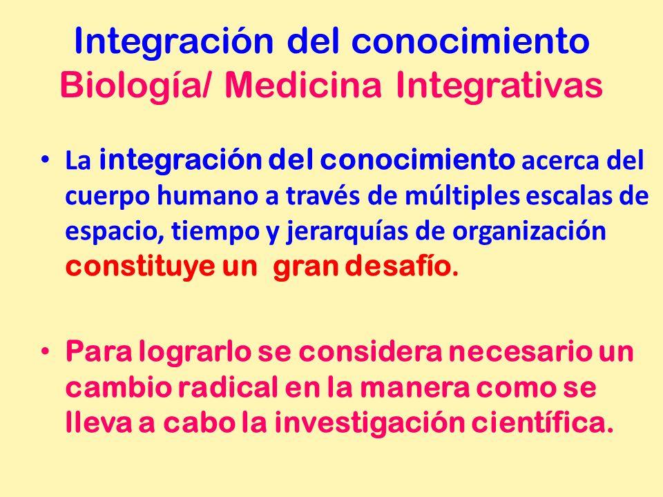 Integración del conocimiento Biología/ Medicina Integrativas La integración del conocimiento acerca del cuerpo humano a través de múltiples escalas de