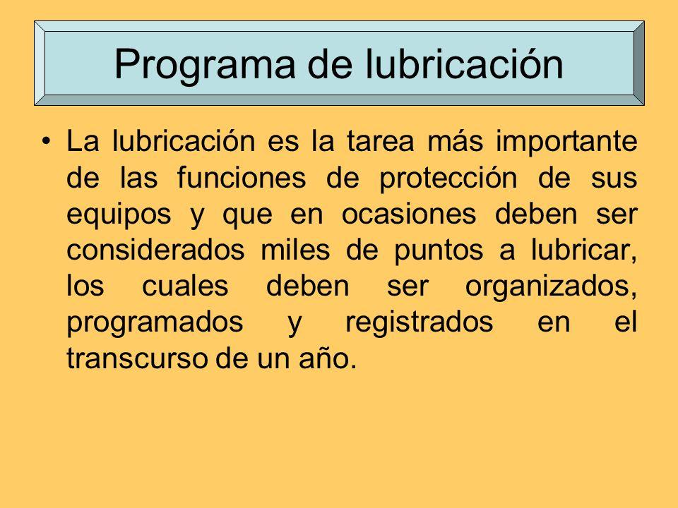 La lubricación es la tarea más importante de las funciones de protección de sus equipos y que en ocasiones deben ser considerados miles de puntos a lu