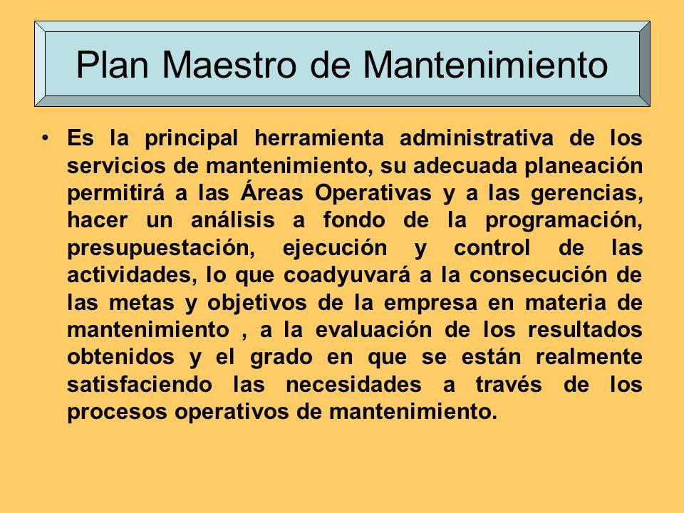 Es la principal herramienta administrativa de los servicios de mantenimiento, su adecuada planeación permitirá a las Áreas Operativas y a las gerencia