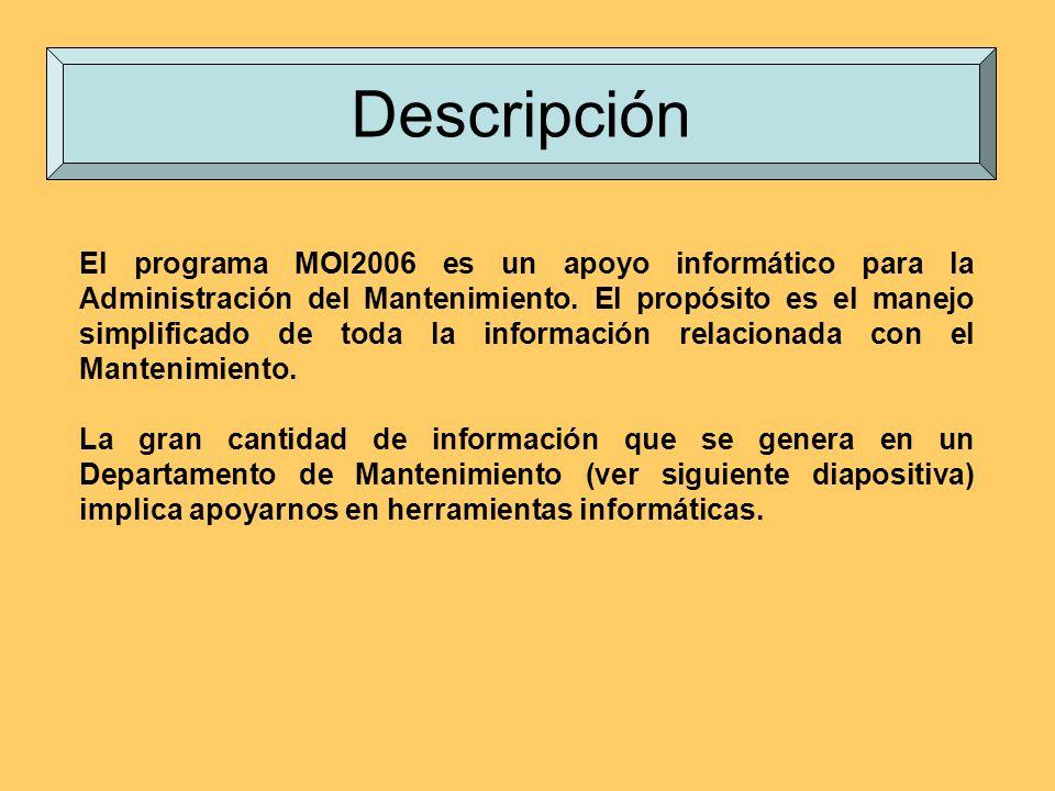 Descripción El programa MOI2006 es un apoyo informático para la Administración del Mantenimiento. El propósito es el manejo simplificado de toda la in