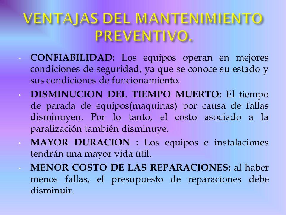 CONFIABILIDAD: Los equipos operan en mejores condiciones de seguridad, ya que se conoce su estado y sus condiciones de funcionamiento. DISMINUCION DEL