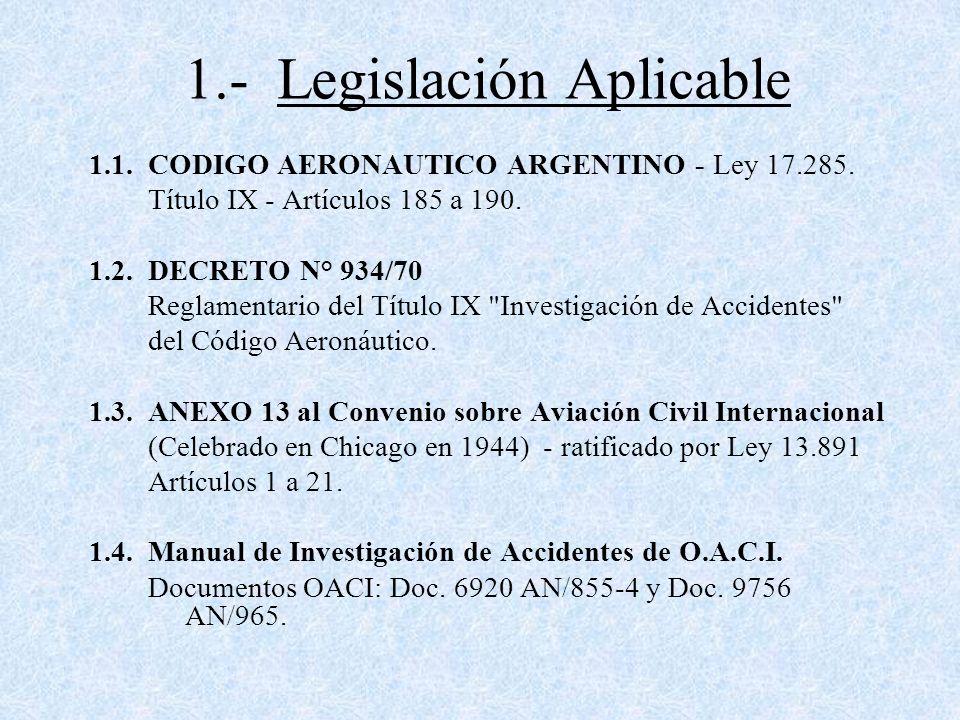1.- Legislación Aplicable 1.1.CODIGO AERONAUTICO ARGENTINO - Ley 17.285.