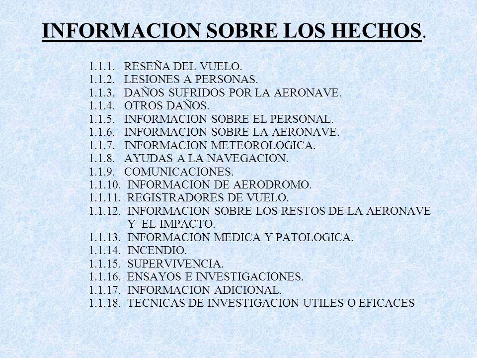 INFORMACION SOBRE LOS HECHOS.1.1.1. RESEÑA DEL VUELO.