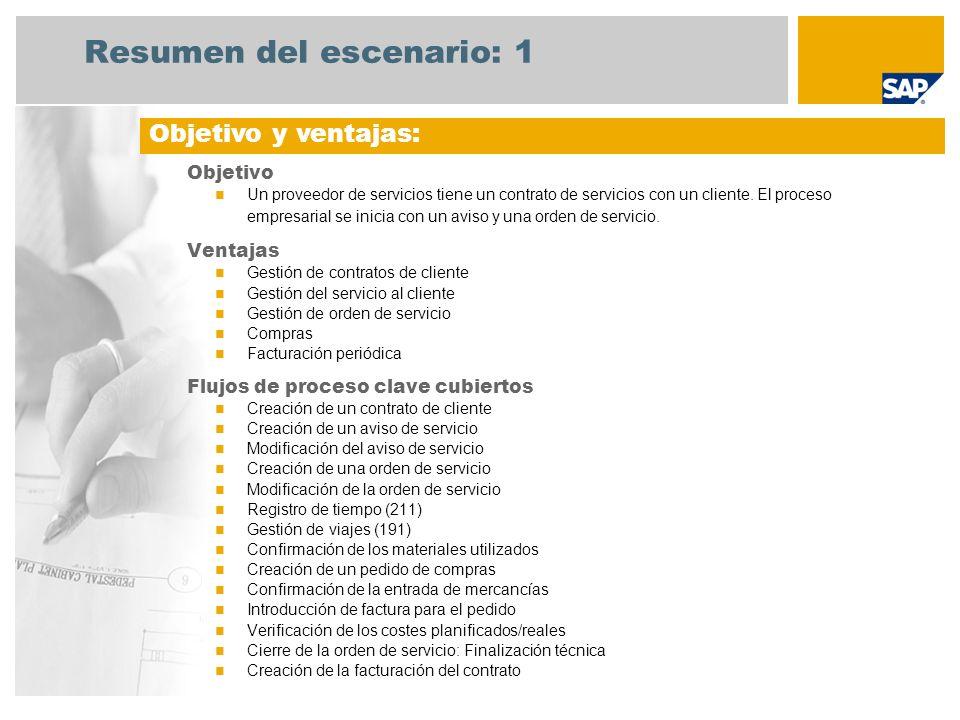 Resumen del escenario: 1 Objetivo Un proveedor de servicios tiene un contrato de servicios con un cliente. El proceso empresarial se inicia con un avi