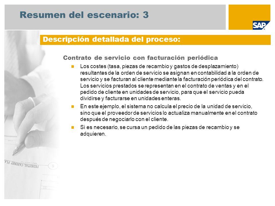 Resumen del escenario: 3 Contrato de servicio con facturación periódica Los costes (tasa, piezas de recambio y gastos de desplazamiento) resultantes d