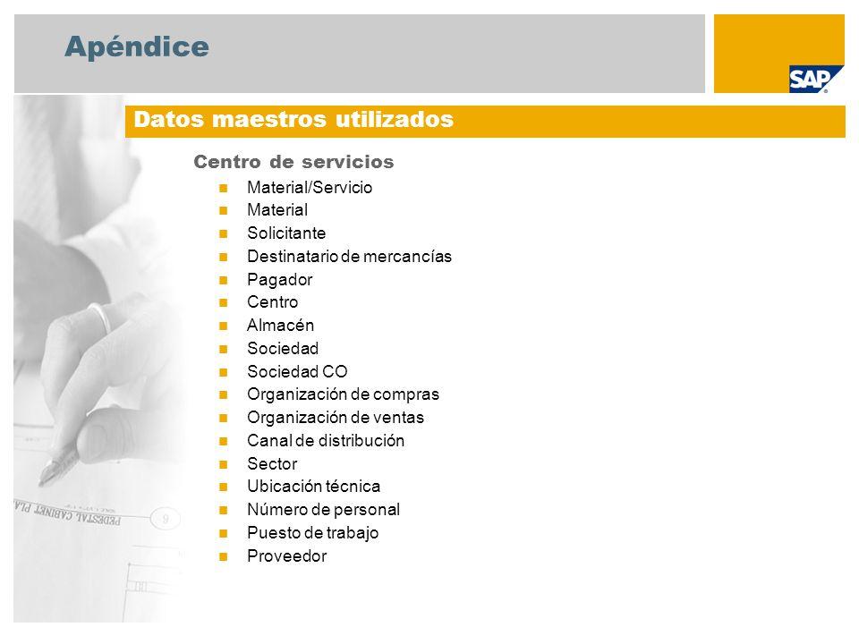 Apéndice Centro de servicios Material/Servicio Material Solicitante Destinatario de mercancías Pagador Centro Almacén Sociedad Sociedad CO Organizació