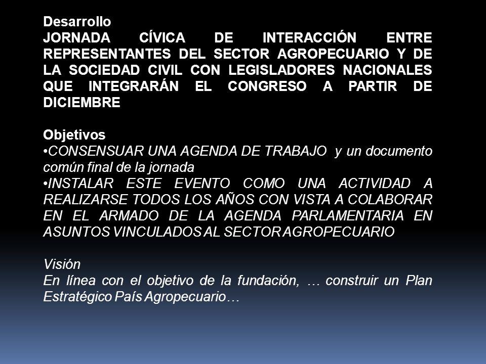 Desarrollo JORNADA CÍVICA DE INTERACCIÓN ENTRE REPRESENTANTES DEL SECTOR AGROPECUARIO Y DE LA SOCIEDAD CIVIL CON LEGISLADORES NACIONALES QUE INTEGRARÁN EL CONGRESO A PARTIR DE DICIEMBRE Objetivos CONSENSUAR UNA AGENDA DE TRABAJO y un documento común final de la jornada INSTALAR ESTE EVENTO COMO UNA ACTIVIDAD A REALIZARSE TODOS LOS AÑOS CON VISTA A COLABORAR EN EL ARMADO DE LA AGENDA PARLAMENTARIA EN ASUNTOS VINCULADOS AL SECTOR AGROPECUARIO Visión En línea con el objetivo de la fundación, … construir un Plan Estratégico País Agropecuario…