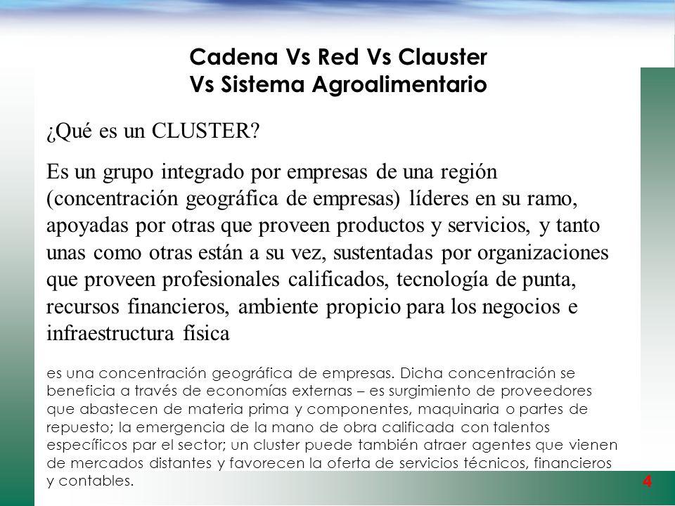 Cadena Vs Red Vs Clauster Vs Sistema Agroalimentario La agricultura ha dejado de producir alimentos para producir materias primas para elaborar produc