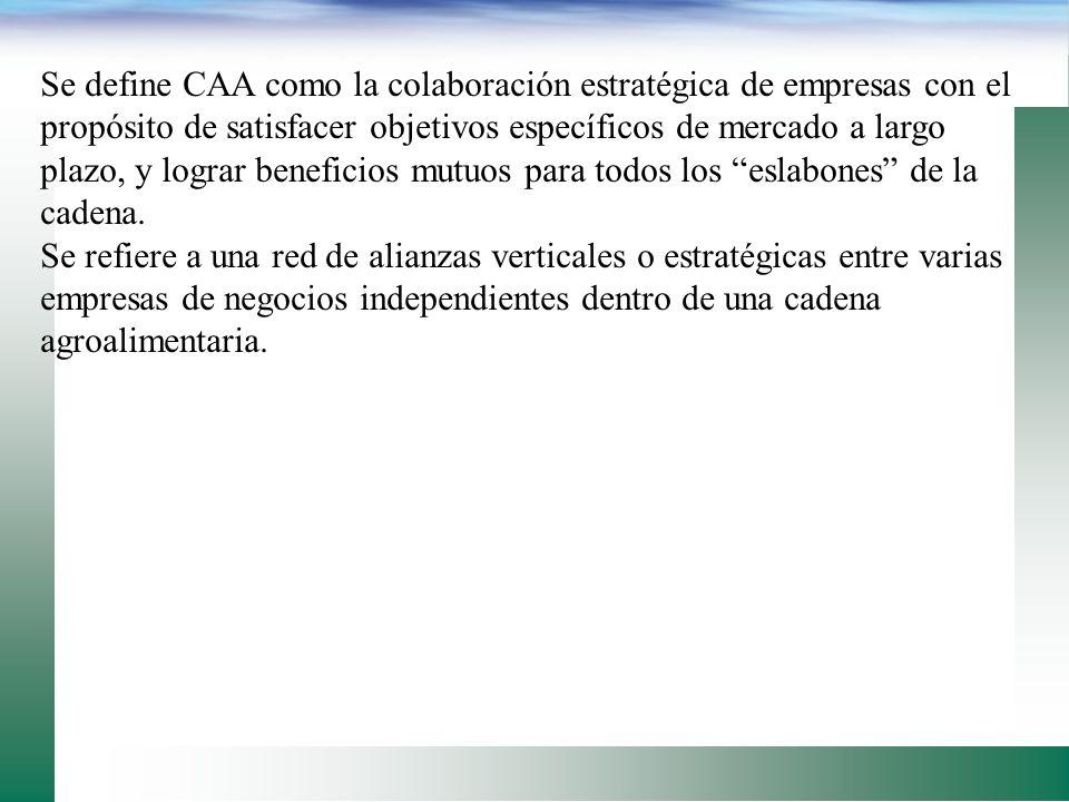 Típicamente una CAA comienza y termina con el mercado. La CAA son desarrolladas para responder a las demandas del mercado. En otras palabras, no es qu
