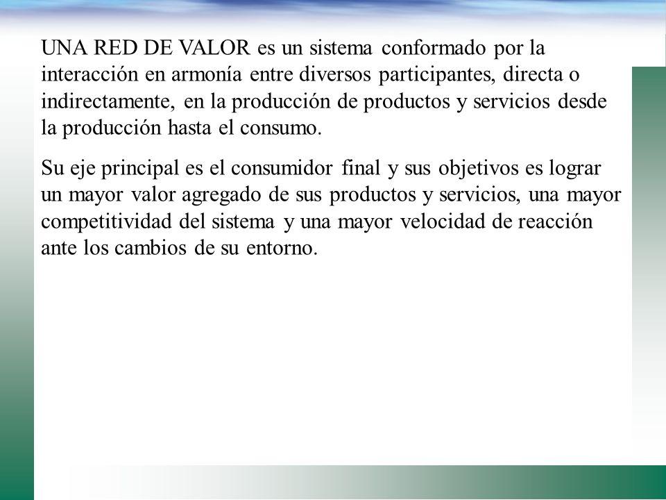 RED PRODUTIVA es el conjunto de relaciones que se establecen entre diferentes agentes, entidades y cadenas productivas que participan en la creación d