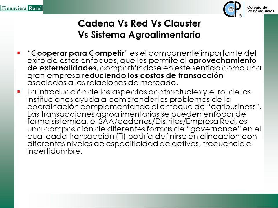 Cadena Vs Red Vs Clauster Vs Sistema Agroalimentario Empresa red... una estructura organizativa sinérgica que articula contractualmente, a mediano pla
