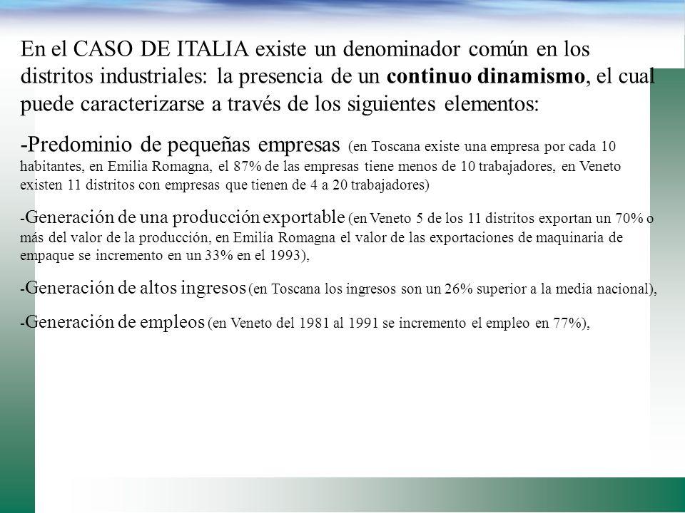 ALGUNOS CASOS EN ITALIA LOS ENCONTRAMOS EN: queso parmiggiano reggiano, embutidos y jamón de Modena, jamón de Parma, producción avícola de Forli, vino