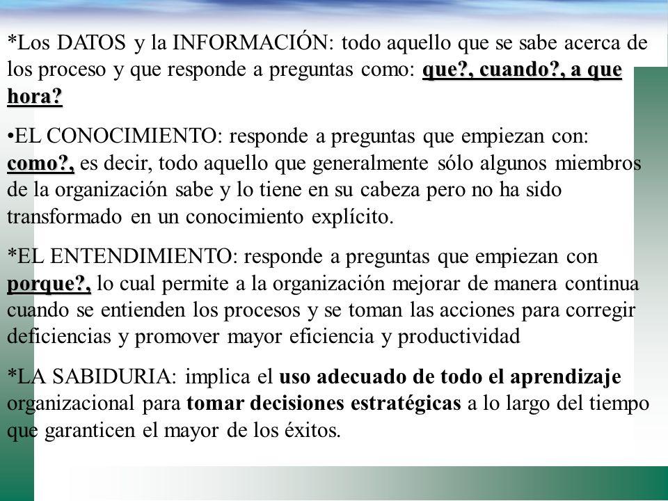 La administración del conocimiento implica la conversión del conocimiento tácito (el que sabe un trabajador especifico) en explícito (conocimiento doc