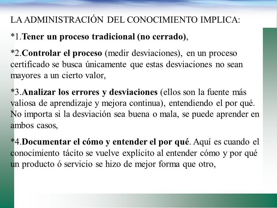 MAS ALLÁ DE LA CERTIFICACIÓN DE PROCESOS Una organización de la era industrial generalmente se rige por procesos que idealmente han sido certificados.