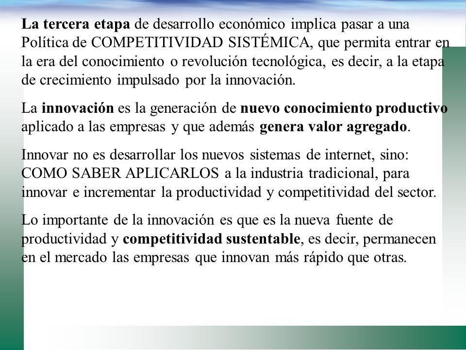 LAS ETAPAS DE DESARROLLO ECONÓMICO Según Villareal R. I. Crecimiento económico impulsado por la movilización de los factores primarios de la producció