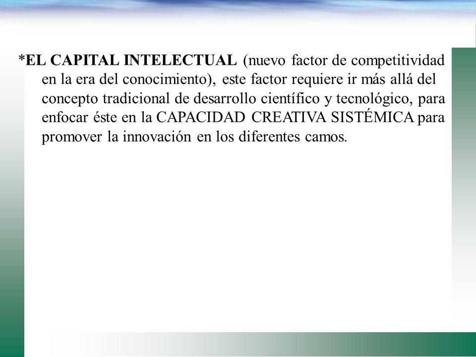 2. La competitividad mesoeconómica (a nivel sectorial) requiere de un nuevo modelo industrial y productivo soportado por tres capitales fundamentales: