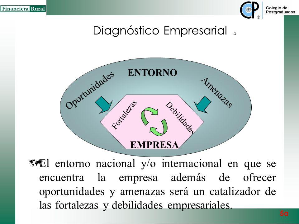 Diagnóstico Empresarial...1 HOY PASADOFUTURO RetrospecciónProspección Pronóstico Punto de partida ¿En qué negocio estamos? ¿Cómo estoy posicionado? ¿A