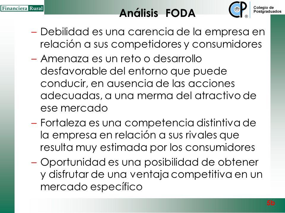 Análisis FODA Es una estructura conceptual para un análisis sistemático que facilita la comparación de amenazas y oportunidades externas con las fuerz