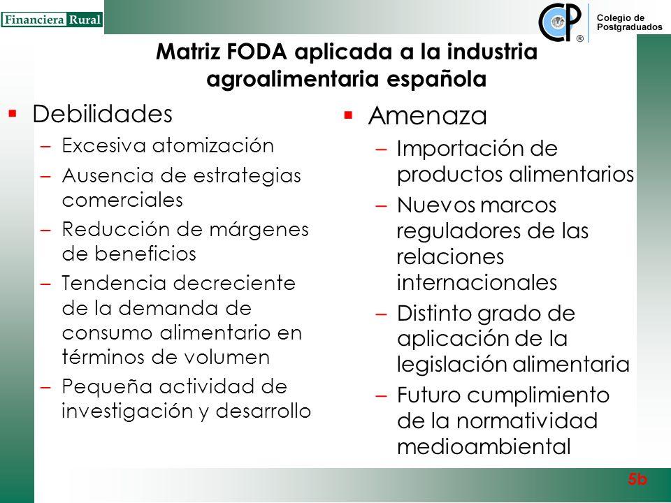 Matriz FODA aplicada a la industria agroalimentaria española Fortaleza –Sector generador de un importante volumen de empleo directo e indirecto –Estab