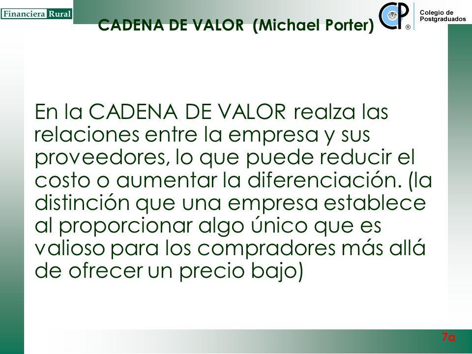 CADENA DE VALOR (Michael Porter) Se enfoca en la identificación de los procesos y operaciones que aportan valor al negocio, desde la creación en la de