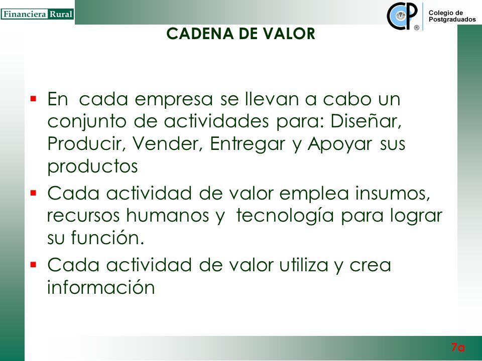 CADENA DE VALOR (Michael Porter) En la CADENA DE VALOR realza las relaciones entre la empresa y sus proveedores, lo que puede reducir el costo o aumen