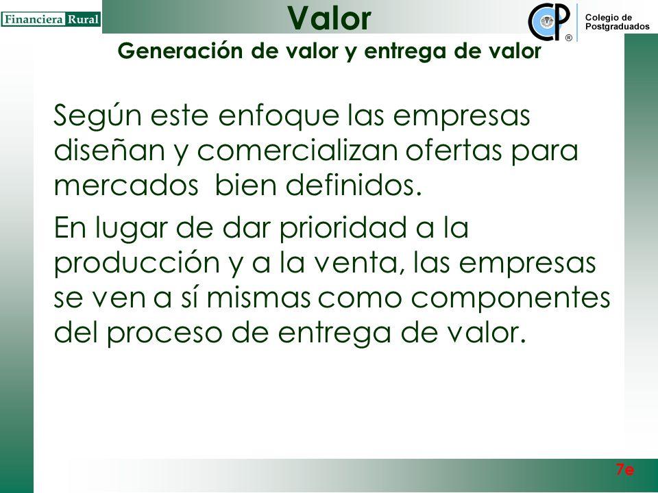 Valor Generación de valor y entrega de valor Tareas de mercadotecnia que se deben realizar antes de que exista cualquier producto ( marketing estratég