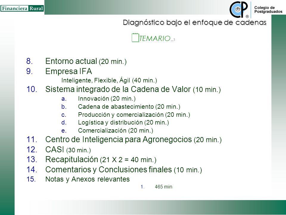 ...1 TEMARIO...1 8.Entorno actual (20 min.) 9.Empresa IFA Inteligente, Flexible, Ágil (40 min.) 10.Sistema integrado de la Cadena de Valor (10 min.) a.Innovación (20 min.) b.Cadena de abastecimiento (20 min.) c.Producción y comercialización (20 min.) d.Logística y distribución (20 min.) e.Comercialización (20 min.) 11.Centro de Inteligencia para Agronegocios (20 min.) 12.CASI (30 min.) 13.Recapitulación (21 X 2 = 40 min.) 14.Comentarios y Conclusiones finales (10 min.) 15.Notas y Anexos relevantes 1.465 min Diagnóstico bajo el enfoque de cadenas