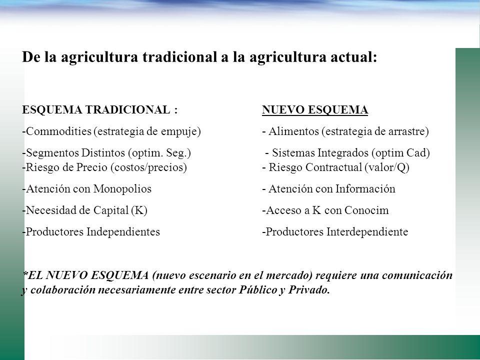 Canales De Comercialización De La Caña De Azúcar MANO DE OBRA Labores agrícolas Cosecha SERVICIOS TECNICOS Del Ingenio PArticulares MAQUINARIA AGRICOL