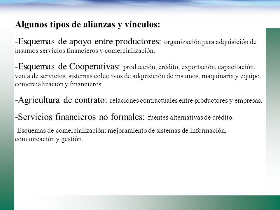 De la agricultura tradicional a la agricultura actual: ESQUEMA TRADICIONAL :NUEVO ESQUEMA -Commodities (estrategia de empuje)- Alimentos (estrategia d