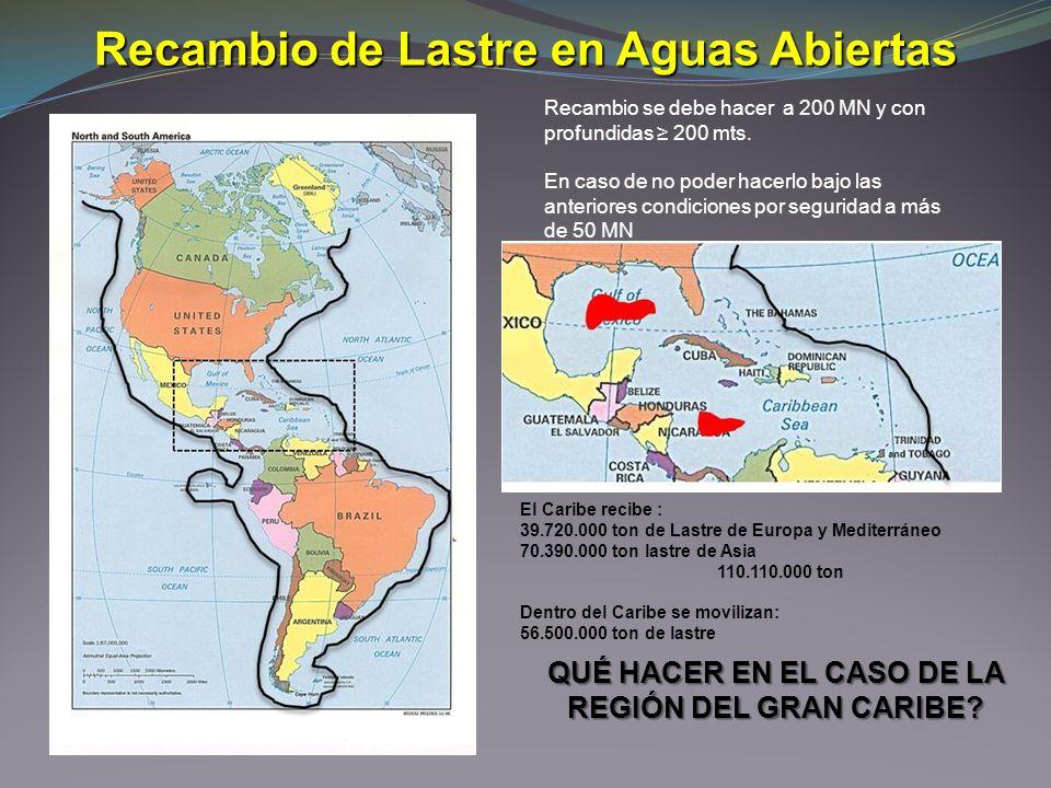 Recambio de Lastre en Aguas Abiertas Recambio se debe hacer a 200 MN y con profundidas 200 mts. En caso de no poder hacerlo bajo las anteriores condic