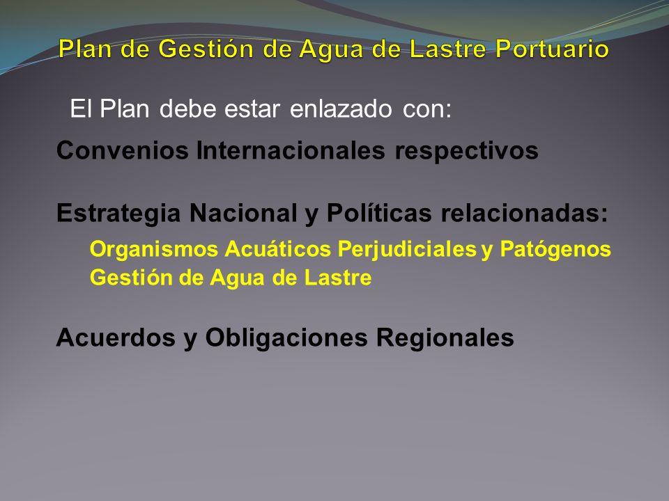 El Plan debe estar enlazado con: Convenios Internacionales respectivos Estrategia Nacional y Políticas relacionadas: Organismos Acuáticos Perjudiciale