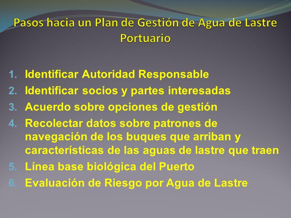 1. Identificar Autoridad Responsable 2. Identificar socios y partes interesadas 3. Acuerdo sobre opciones de gestión 4. Recolectar datos sobre patrone