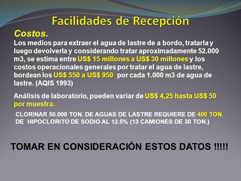 Costos. US$ 15 millones a US$ 30 millones US$ 550 a US$ 950 Los medios para extraer el agua de lastre de a bordo, tratarla y luego devolverla y consid