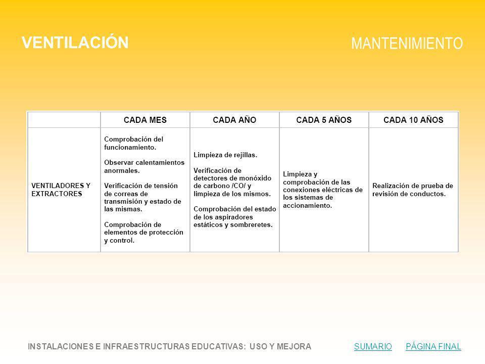 VENTILACIÓN MANTENIMIENTO INSTALACIONES E INFRAESTRUCTURAS EDUCATIVAS: USO Y MEJORA SUMARIO PÁGINA FINALSUMARIOPÁGINA FINAL