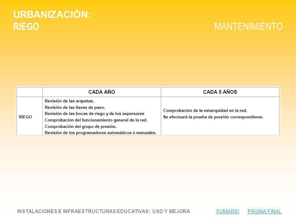 URBANIZACIÓN: RIEGO MANTENIMIENTO INSTALACIONES E INFRAESTRUCTURAS EDUCATIVAS: USO Y MEJORA SUMARIO PÁGINA FINALSUMARIOPÁGINA FINAL