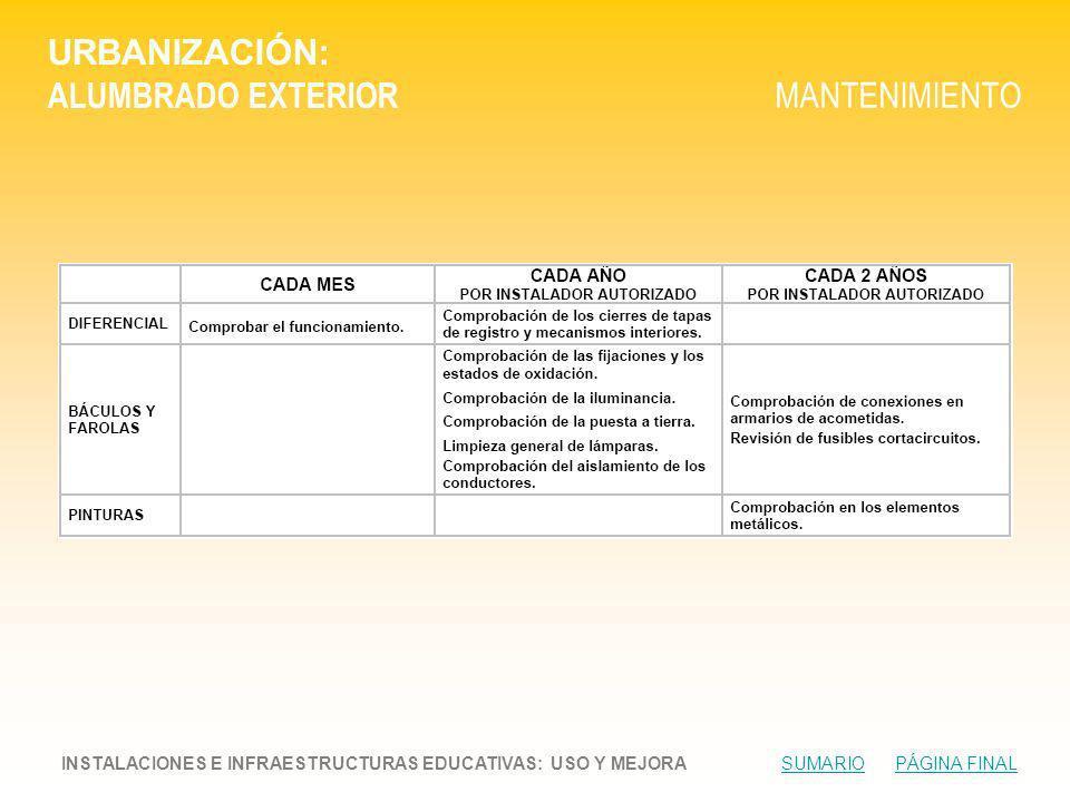 URBANIZACIÓN: ALUMBRADO EXTERIOR MANTENIMIENTO INSTALACIONES E INFRAESTRUCTURAS EDUCATIVAS: USO Y MEJORA SUMARIO PÁGINA FINALSUMARIOPÁGINA FINAL